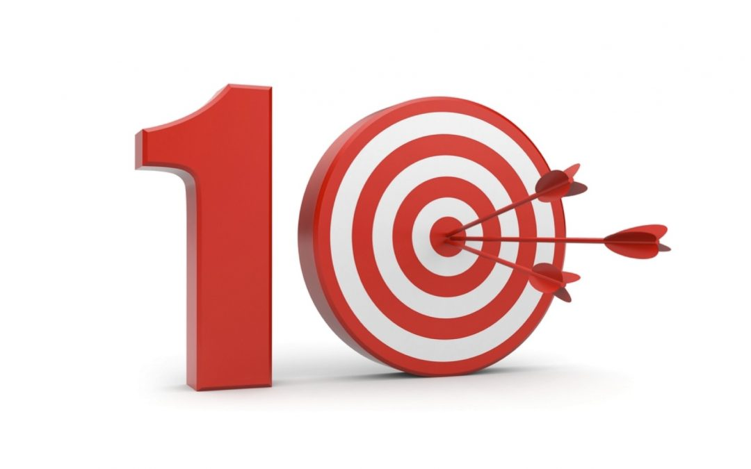 LinkedIn Presence 10-Point Scoring System
